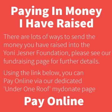 Under One Roof - How Do I Pay Money Raised